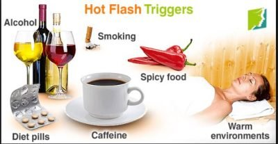 Information That Trigger Hot Flashes