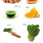 What foods cause acne and darker skin? What foods help skin stay claer and bright?