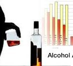 Learn From Alcohol Abuse Statistics