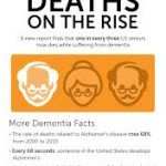 Alzheimer Disease Death, Understand Better