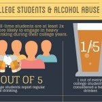 Why Should College Students Especially Be Concerned About Alcohol Abuse?
