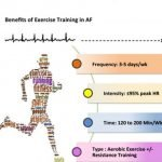 Can You Exercise With Atrial Fibrillation?