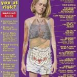 What Are The First Signs Of Anorexia?