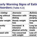 What Are The Early Signs Of An Eating Disorder?