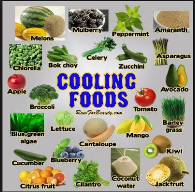 Foods for Eczema
