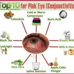 Can Pink Eye Be Cured Naturally?