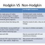 Which Is More Treatable Hodgkin's Or Non Hodgkin's Lymphoma?