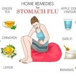 How Long Does It Usually Take To Get Over Stomach Flu?
