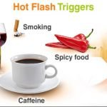 Do Hot Flashes Raise Your Body Temperature?
