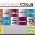 What Are The Signs And Symptoms Of Fatigue?