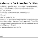 Is There A Cure For The Gaucher Disease?