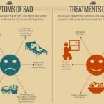 What Are The Symptoms Of SAD Syndrome?